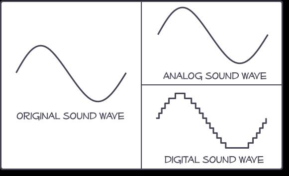 tin-hieu-analog